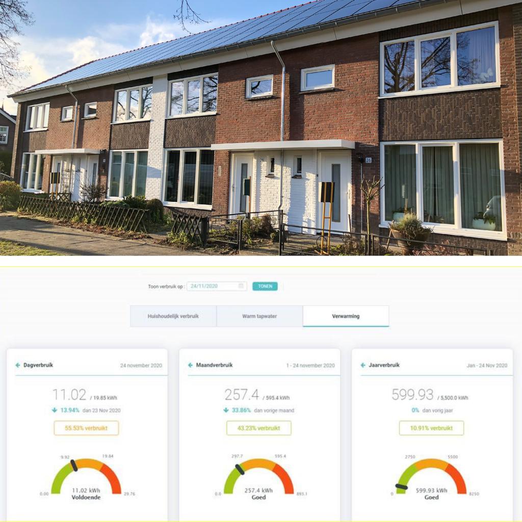 Handige monitoringstool energieverbruik voor bewoners